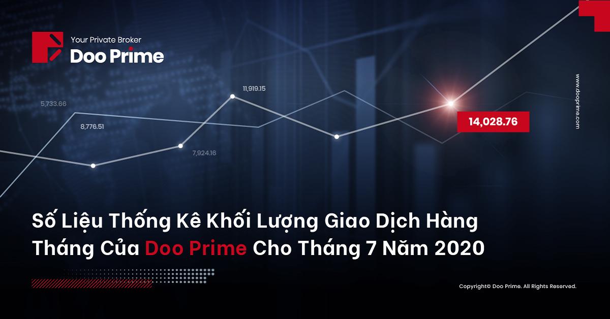 Số liệu thống kê Khối lượng Giao dịch Hàng tháng của Doo Prime cho Tháng 7 Năm 2020